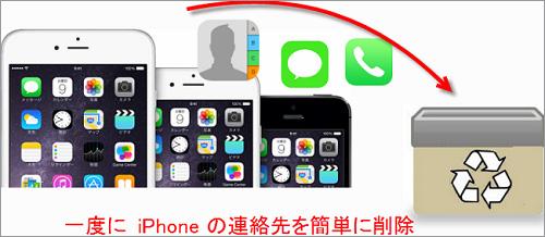 iphoneの連絡先を削除する