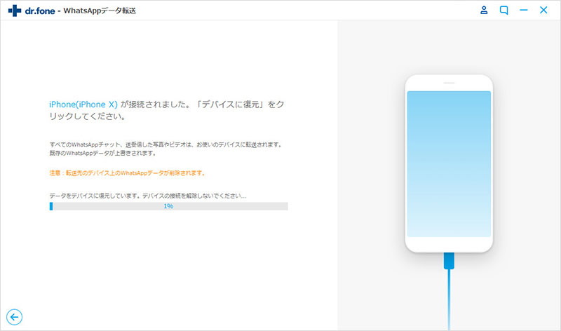 iPhoneに復元