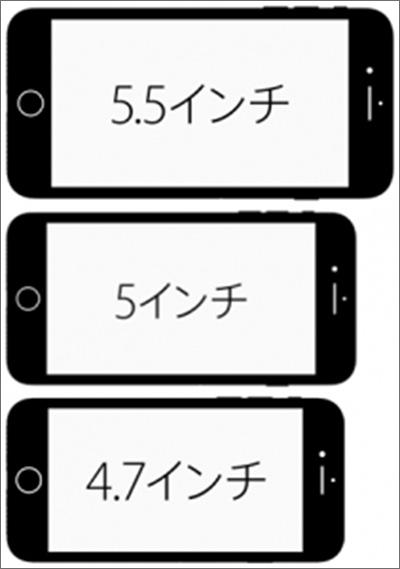 iphone8サイズ